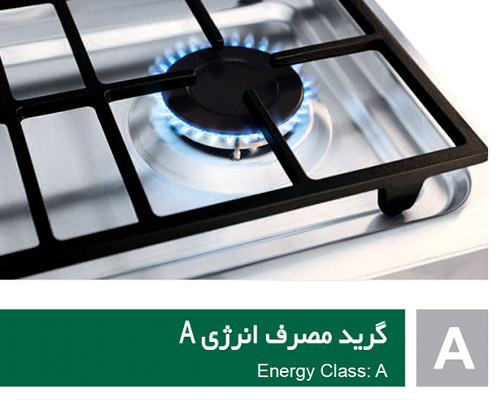 گرید انرژی A